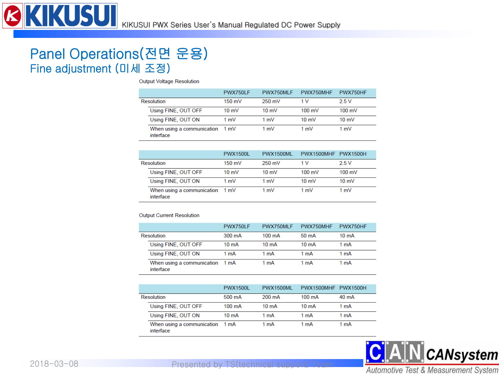 KIKUSUI PWX1500L 사용 가이드-19.jpg