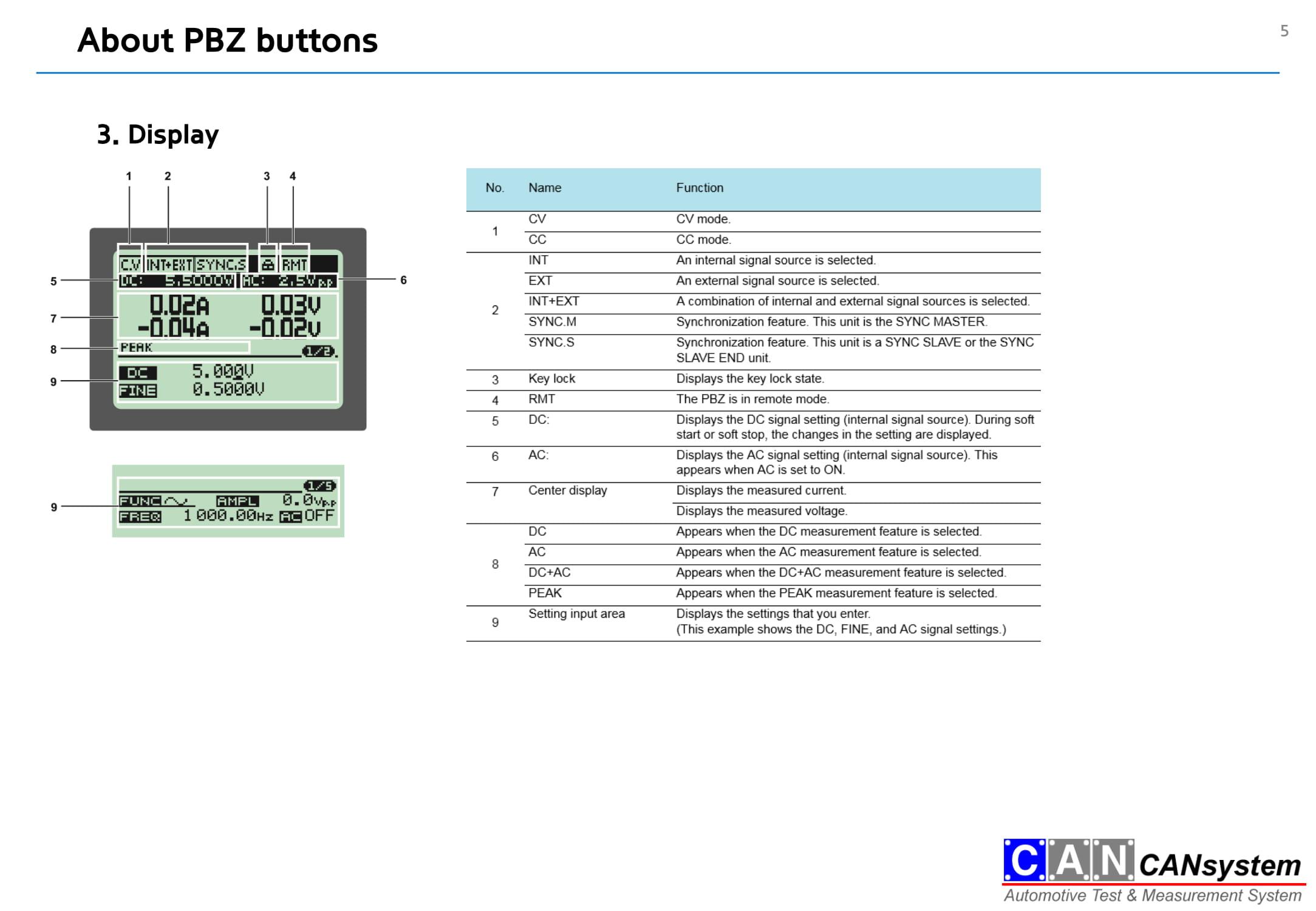 KIKUSUI PBZ 이용가이드-05.jpg