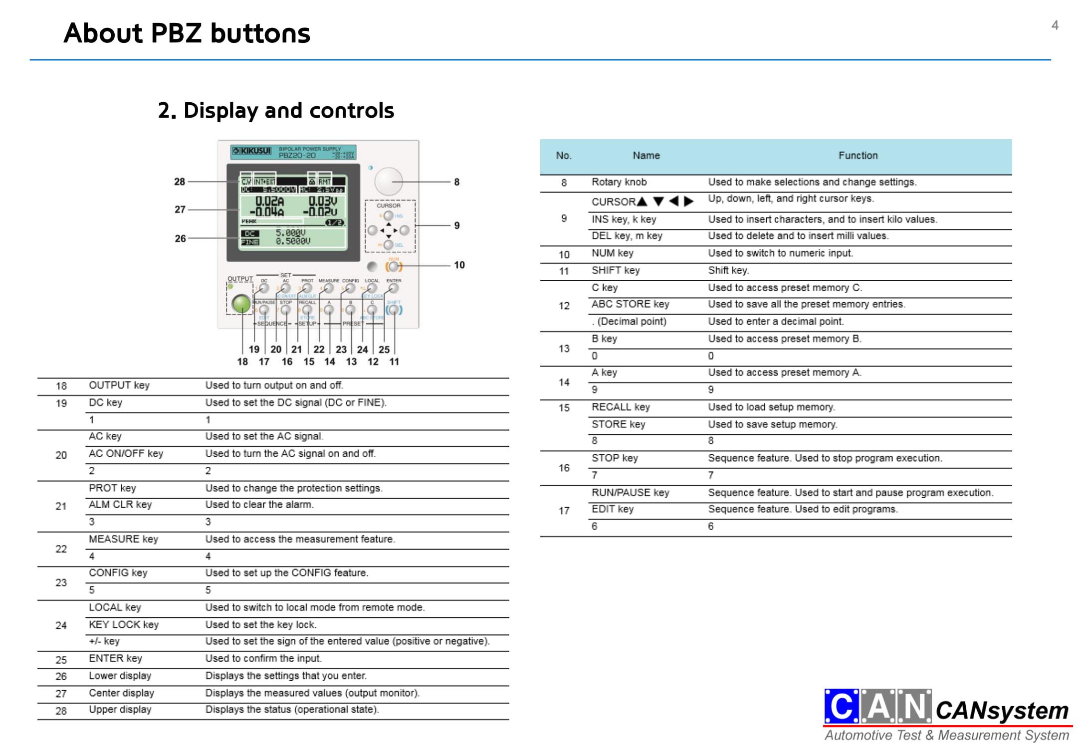KIKUSUI PBZ 이용가이드-04.jpg