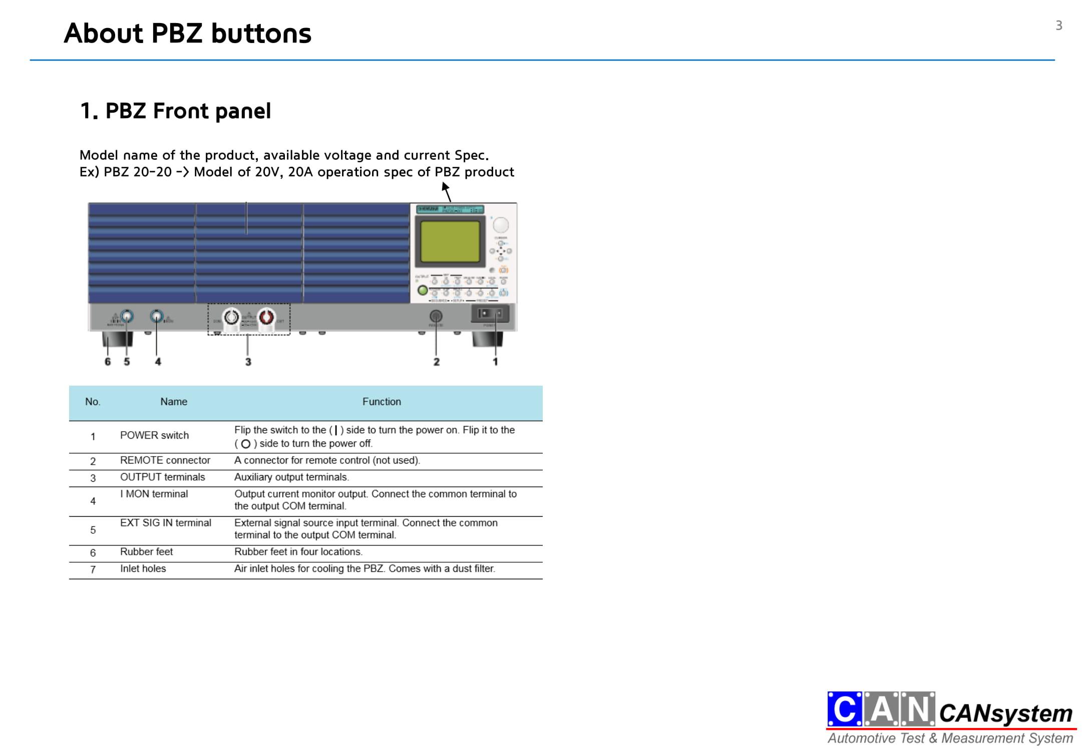KIKUSUI PBZ 이용가이드-03.jpg