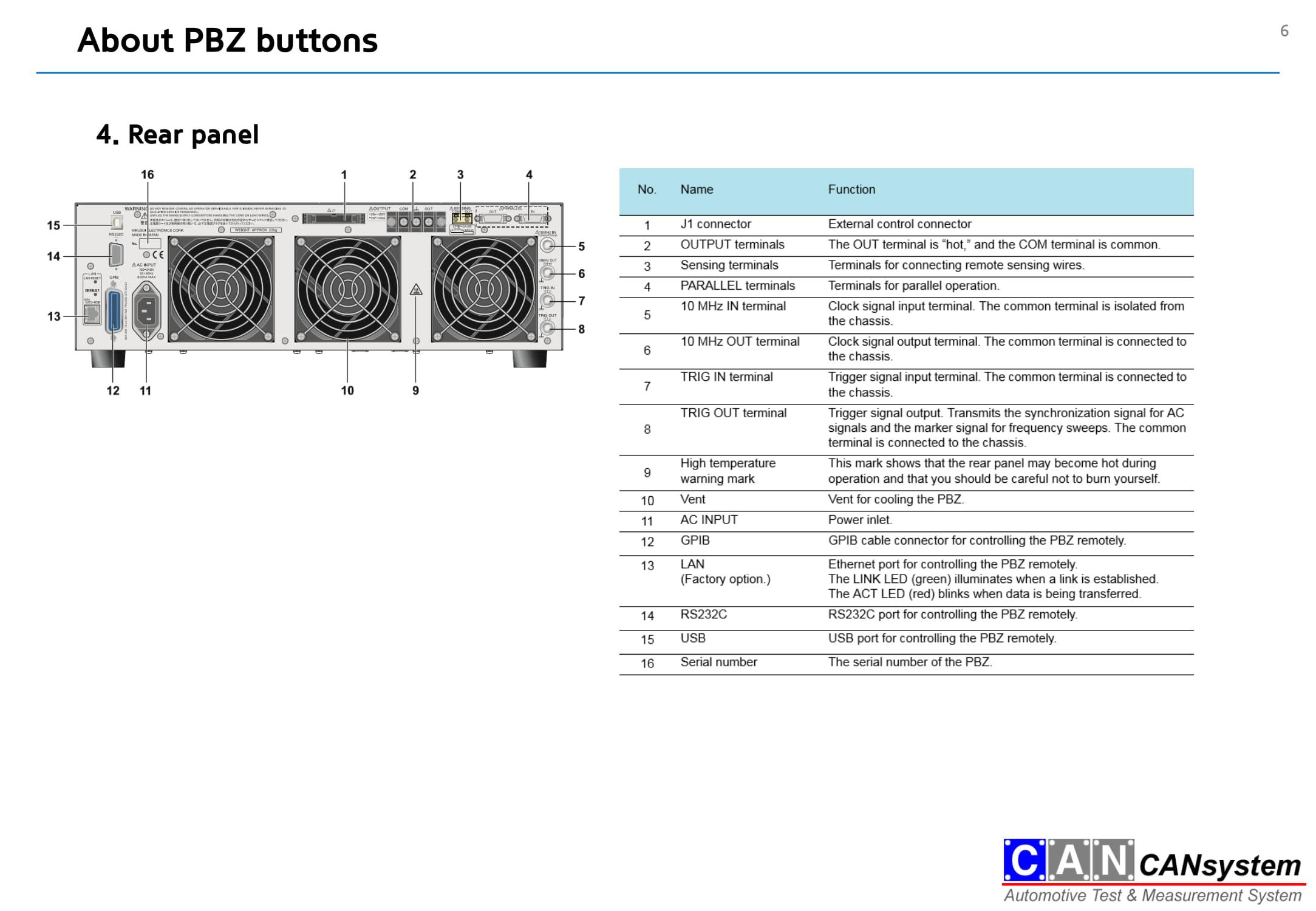 KIKUSUI PBZ 이용가이드-06.jpg