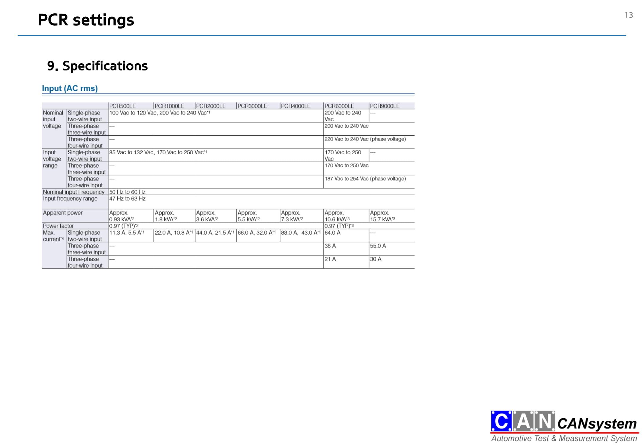 KIKUSUI PCR_LE 이용가이드-13.jpg