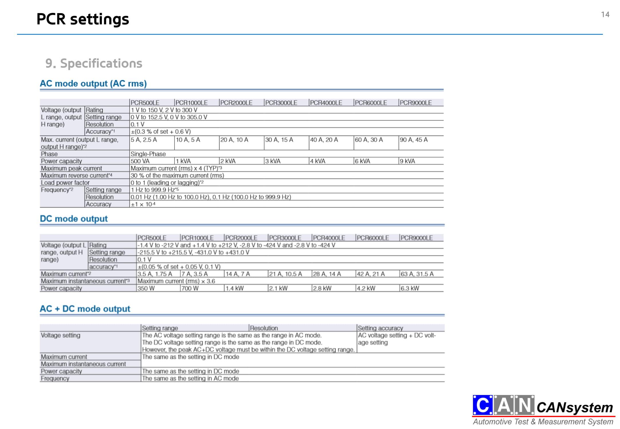 KIKUSUI PCR_LE 이용가이드-14.jpg
