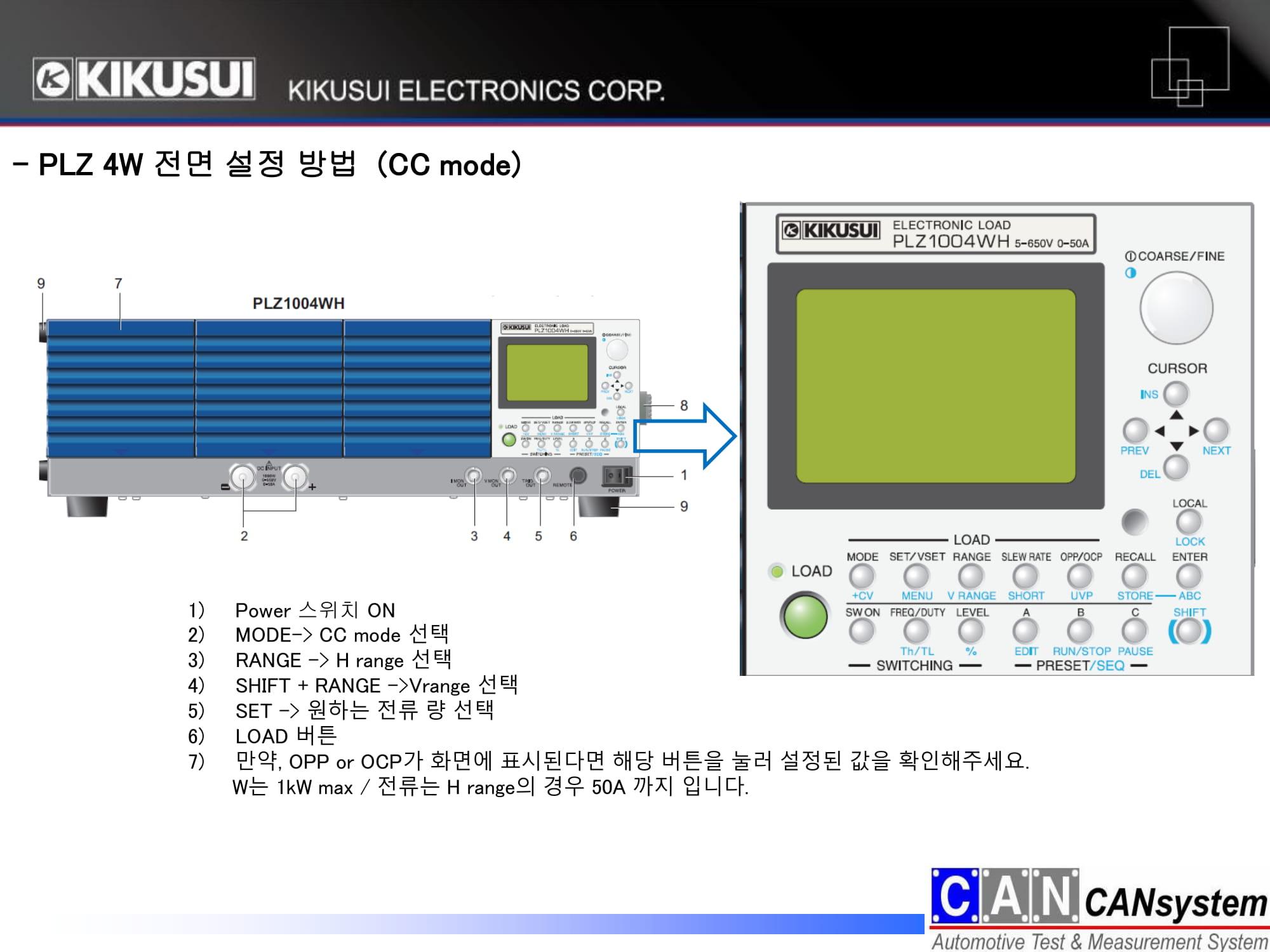 KIKUSUI PLZ4W이용 가이드-03.jpg