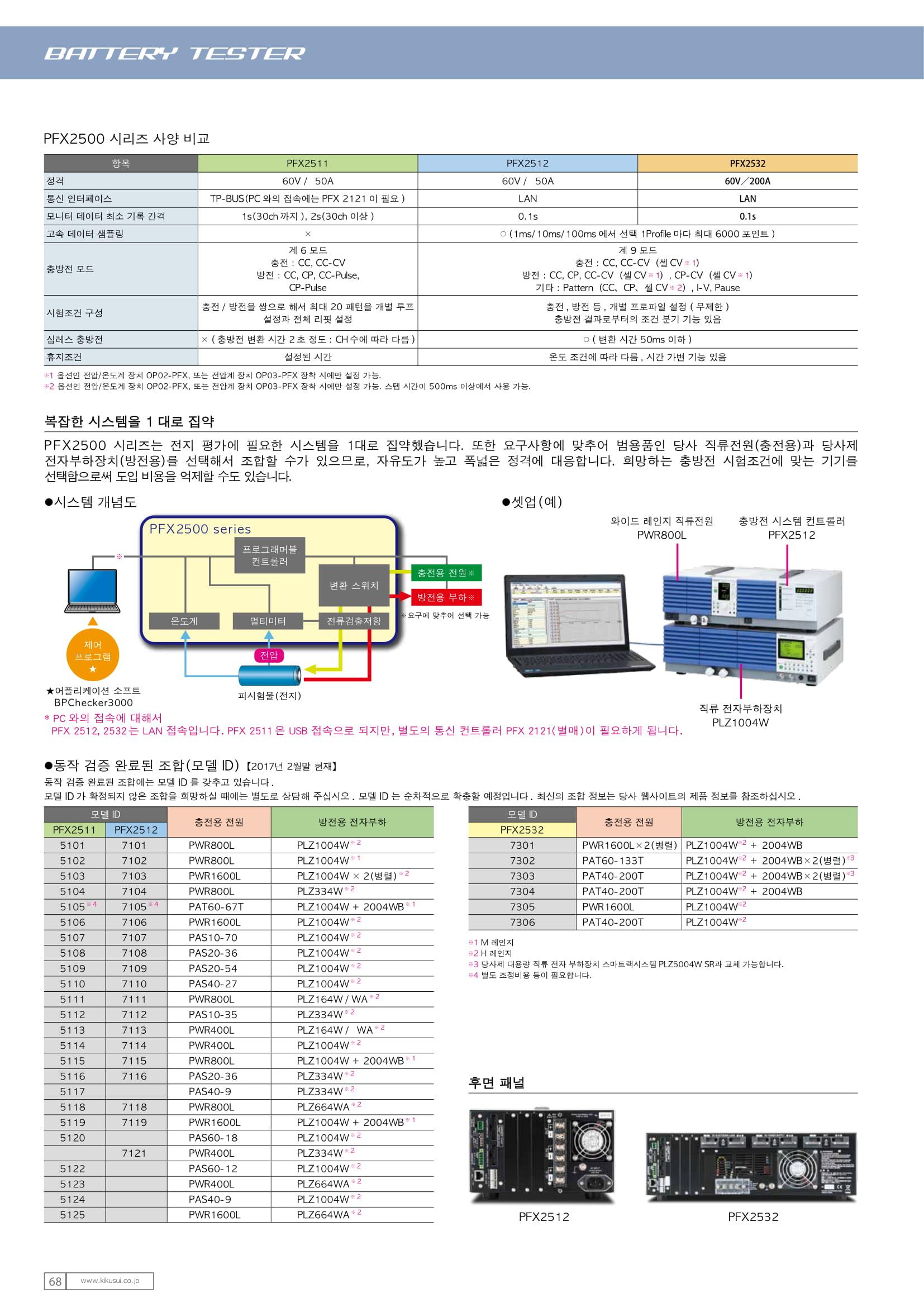 KIKUSUI 전체카달로그 2018-068.jpg