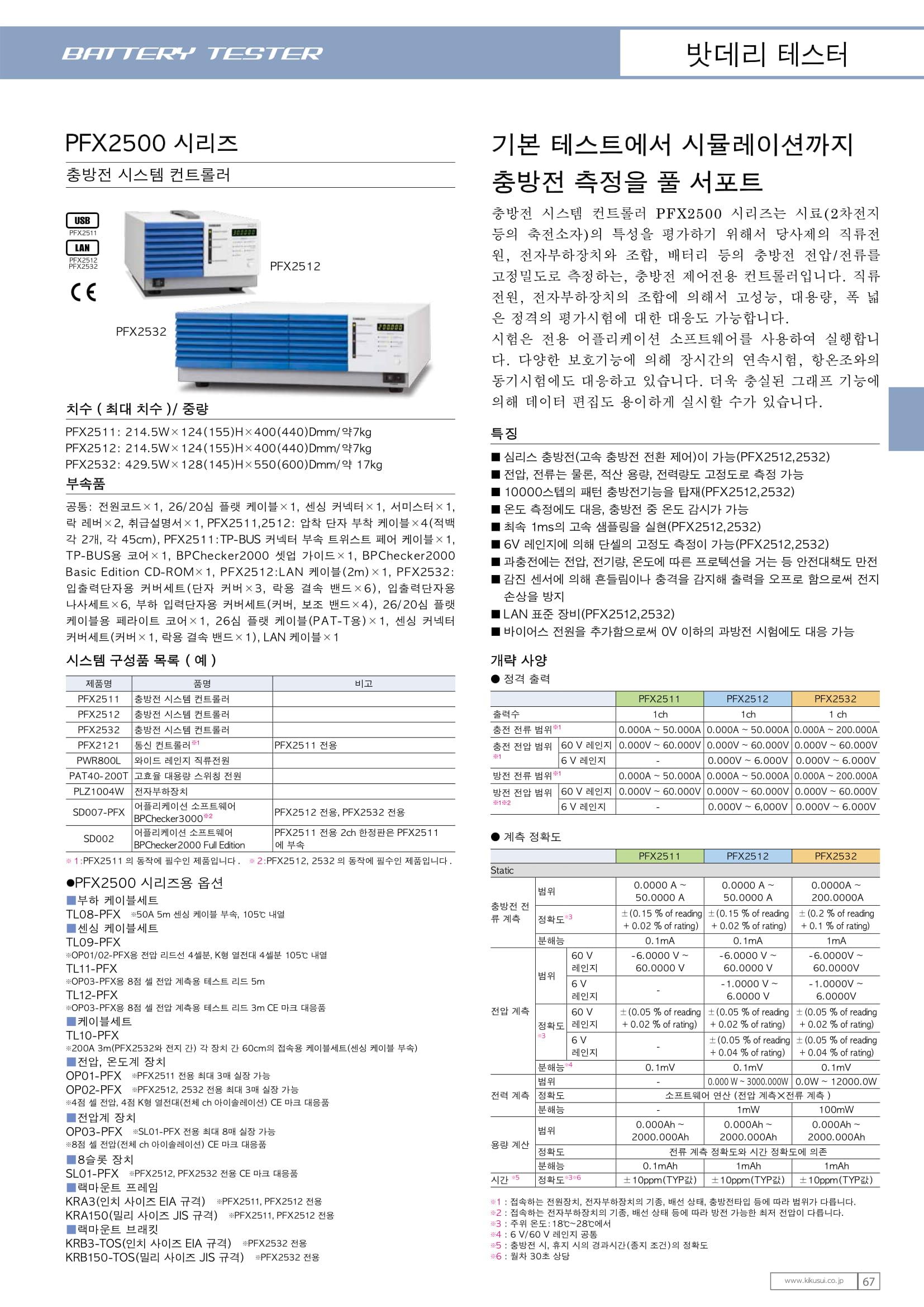 KIKUSUI 전체카달로그 2018-067.jpg